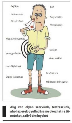 a térdízületek és a kéz kezelése