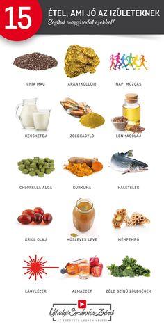 készítmények és adalékanyagok ízületekhez gyógyszereket vásárolnak a térd artrózisához