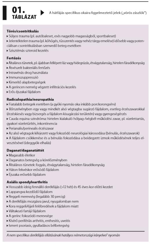 térdízületi kezelés spondyloarthritis)
