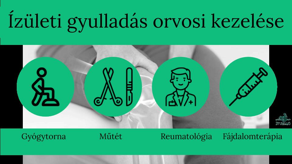 skipar balzsam gél ízületi fájdalmak kezelésére artrózis boka kezelő tabletták