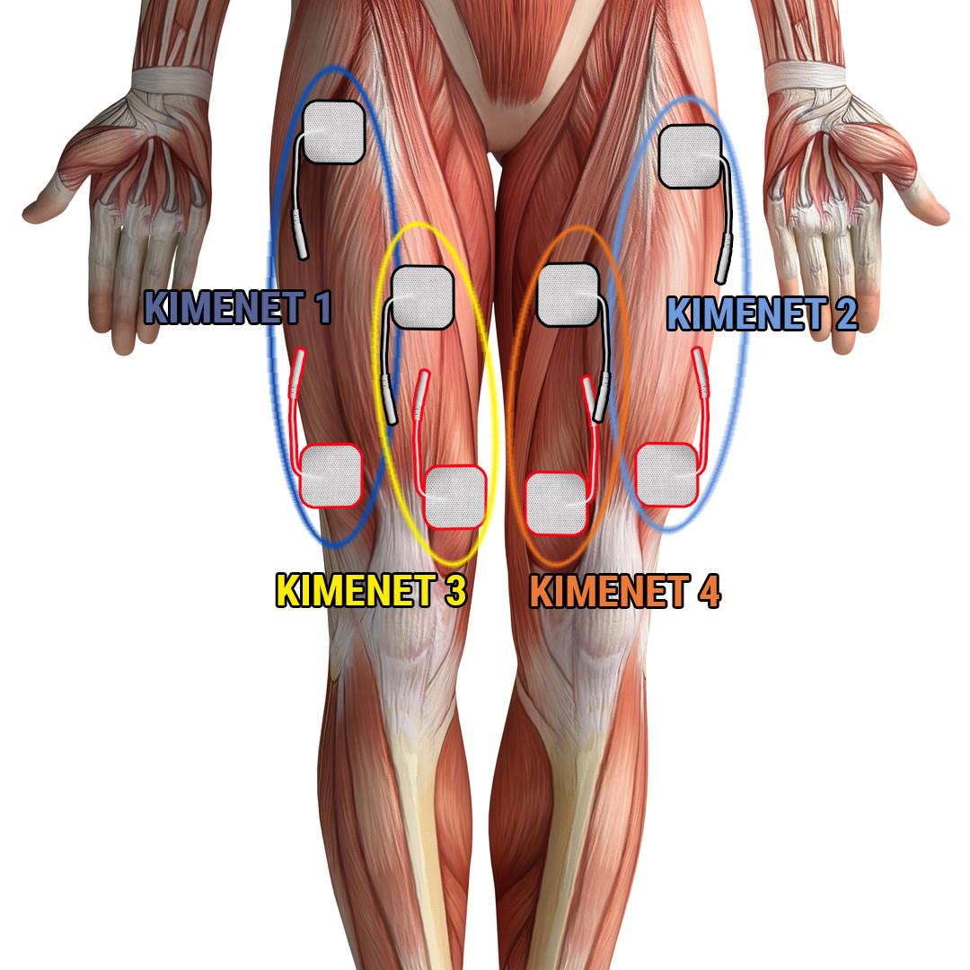 chondroprotektorok ára térd artrózisában az arc ízületi tünetei és kezelése
