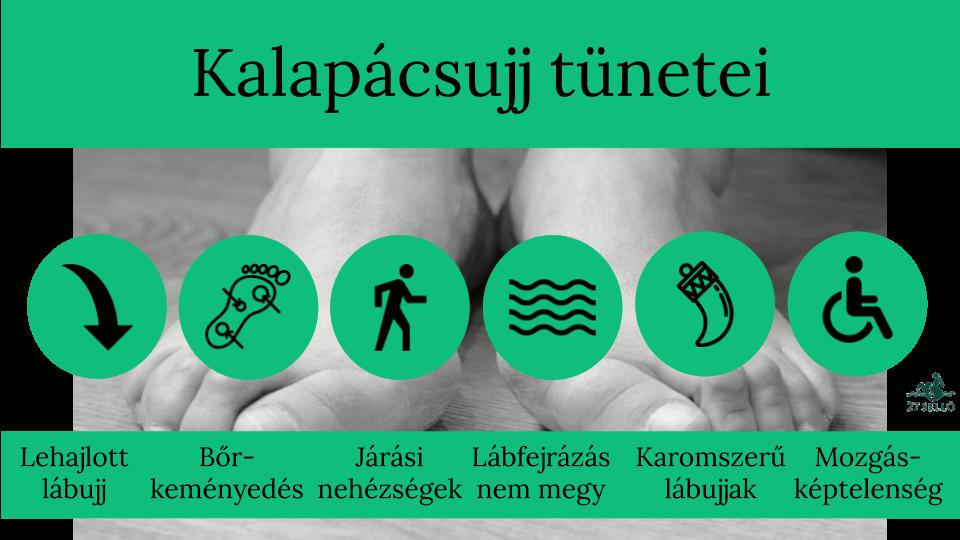 nyomásterápia térd ízületi gyulladás esetén súlyos fájdalom a bal vállízületben