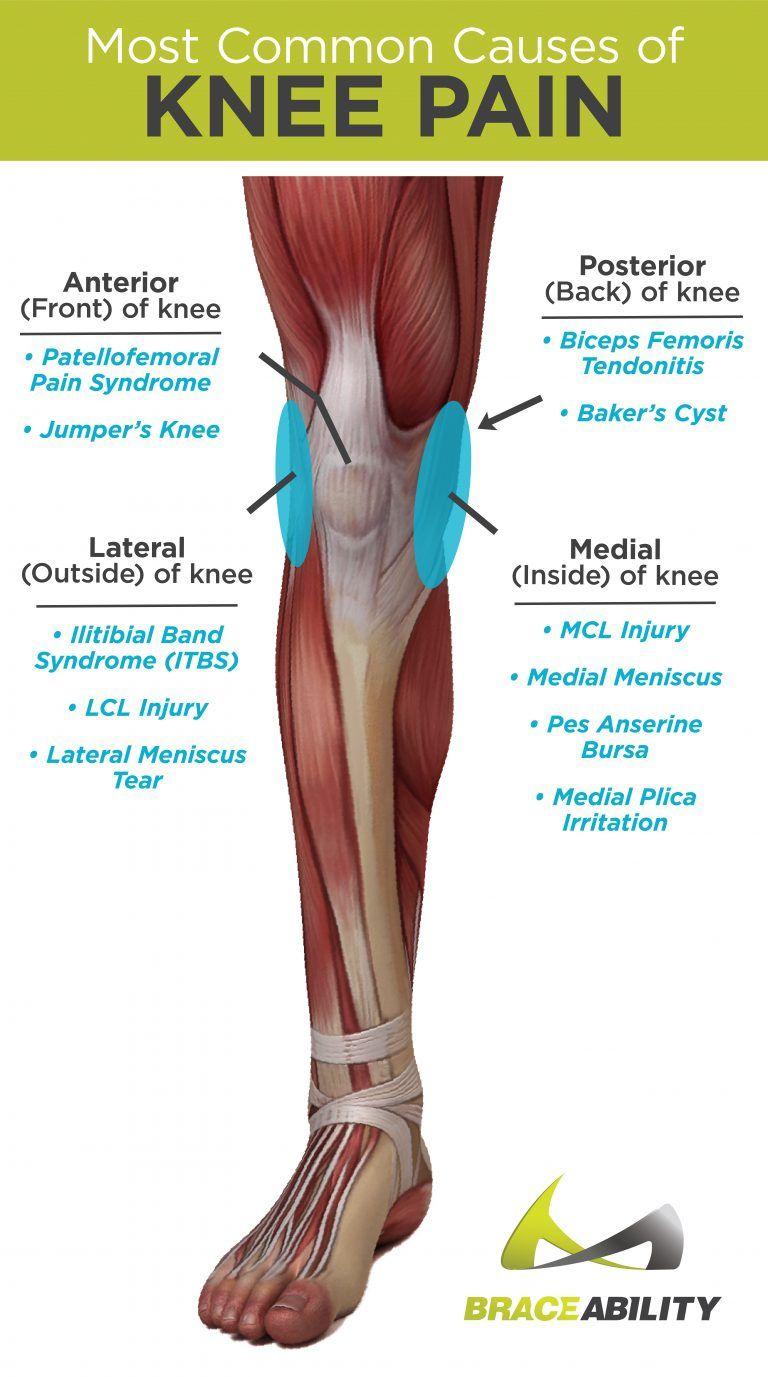 arthrosis kezelés stroginóban lábízület betegség időskorban