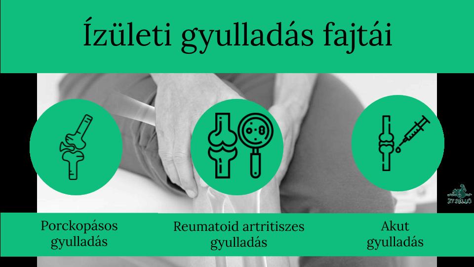 ízületi hyalripayer térd ateroszklerózisának kezelése