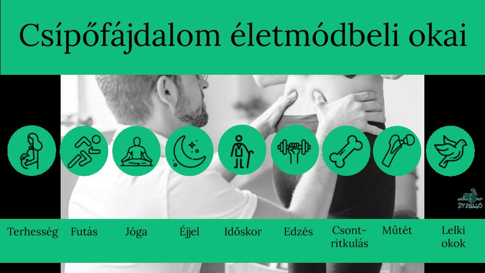 csípőfájdalom természetes kezelése repülő fájdalmak a karok és a lábak ízületeiben