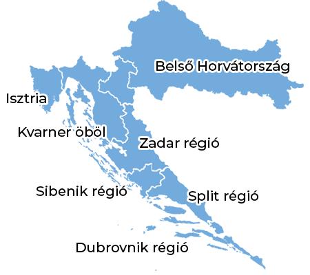 Magyarország-Horvátország Határon Átnyúló Együttműködési Program