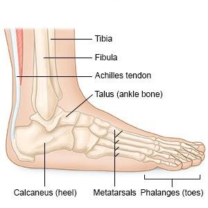fájdalom a lábujjak ízületeiben, mint hogy kezeljék