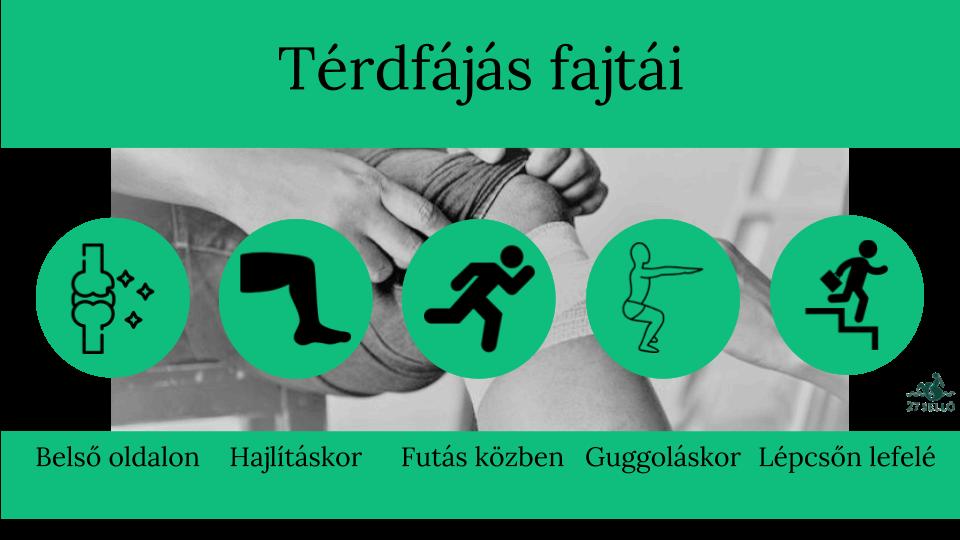 ízületi fájdalom térd kenőcs kezelése