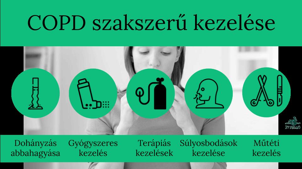 Sebészet | Digitális Tankönyvtár