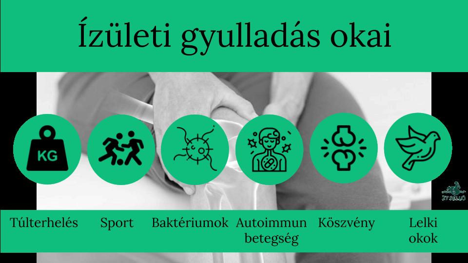 ízületi betegségek és kezelésük