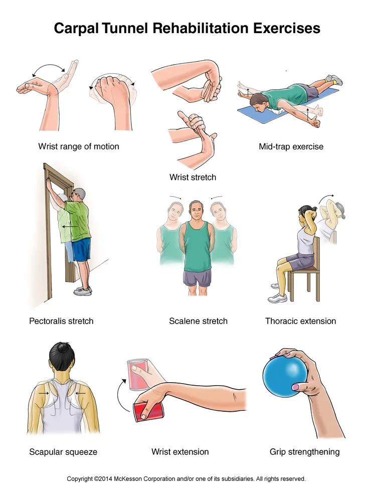 nézni az ujjak ízületi gyulladását váll peritonitis kezelés