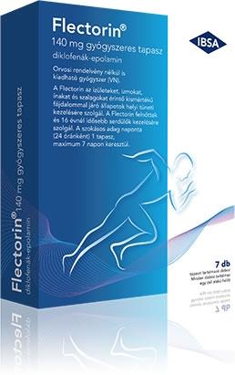 Csontritkulás tünetei és kezelése   BENU Gyógyszertárak