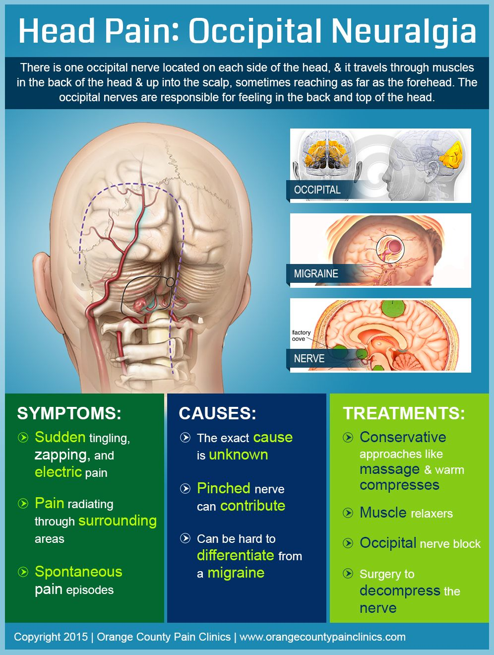 hogyan kezeljük az artrózist 2 és 3 fokkal étkezési zselatin izületi fájdalomra