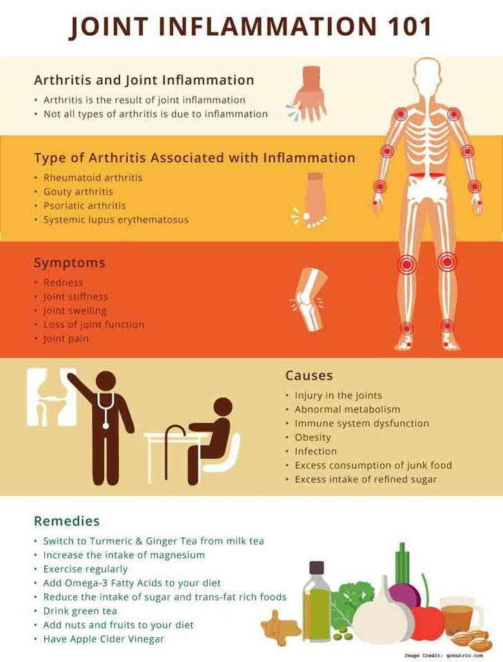 Kézi ízületi betegségek, fájdalomkezelés